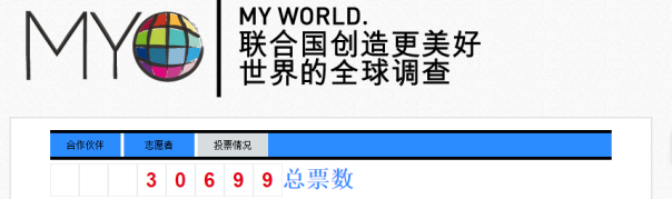 Background data from www.myworld2015.cn