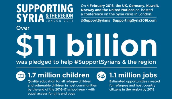 supportsyrians